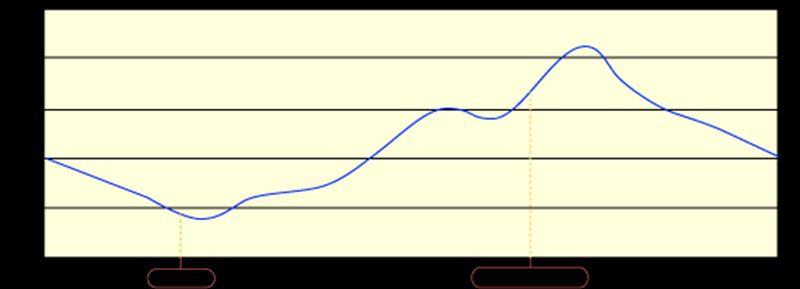 corse_hight_graph_trace.jpg