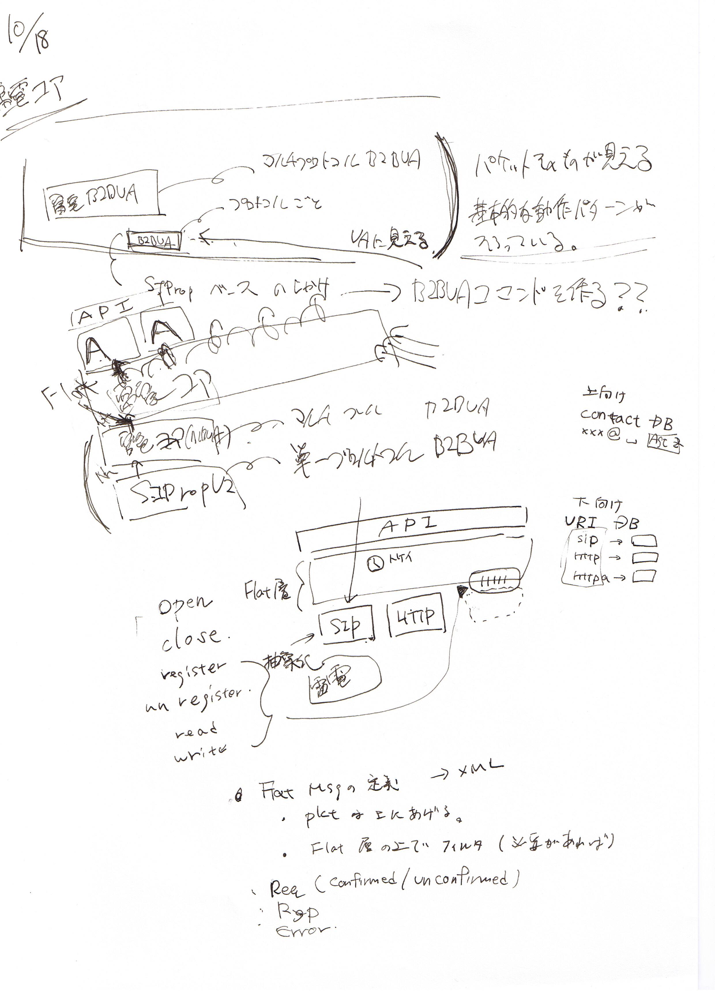 raiden_core_design.jpg