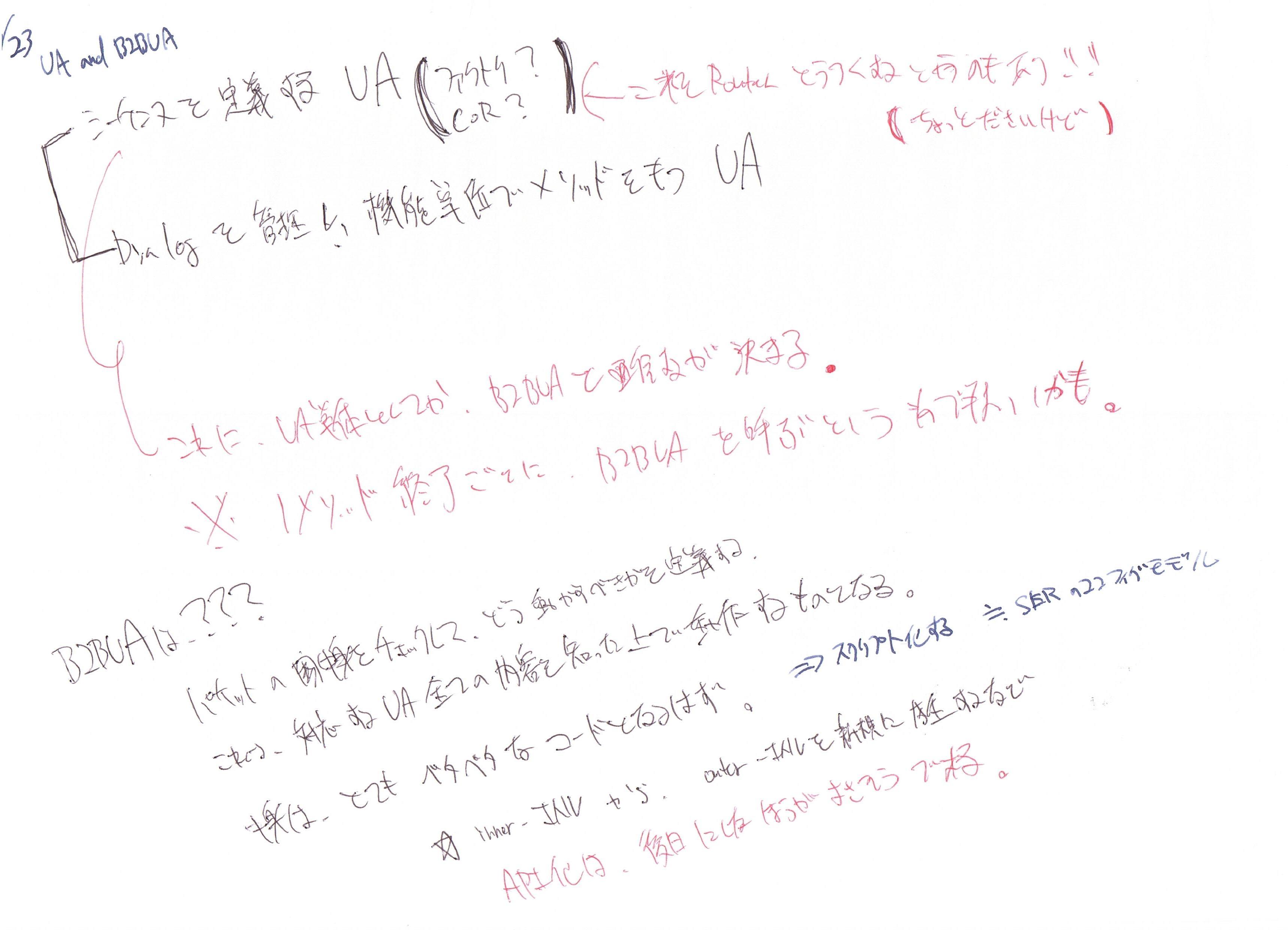 UA-B2BUA_01.JPG