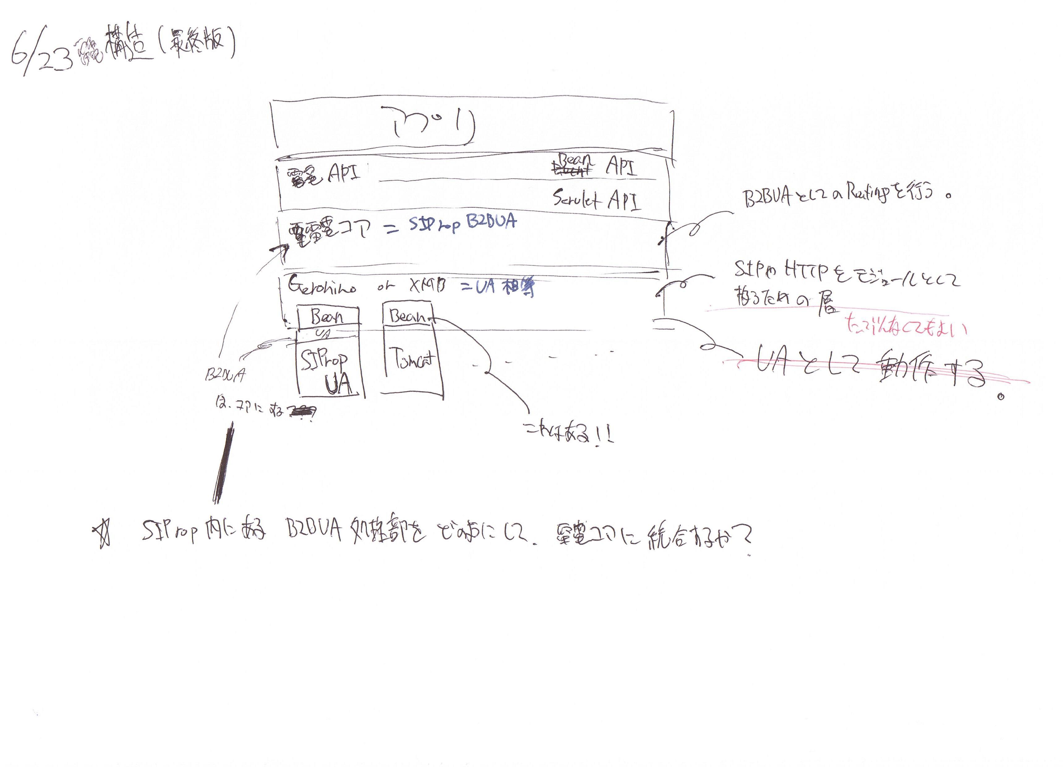 raiden_structure.JPG
