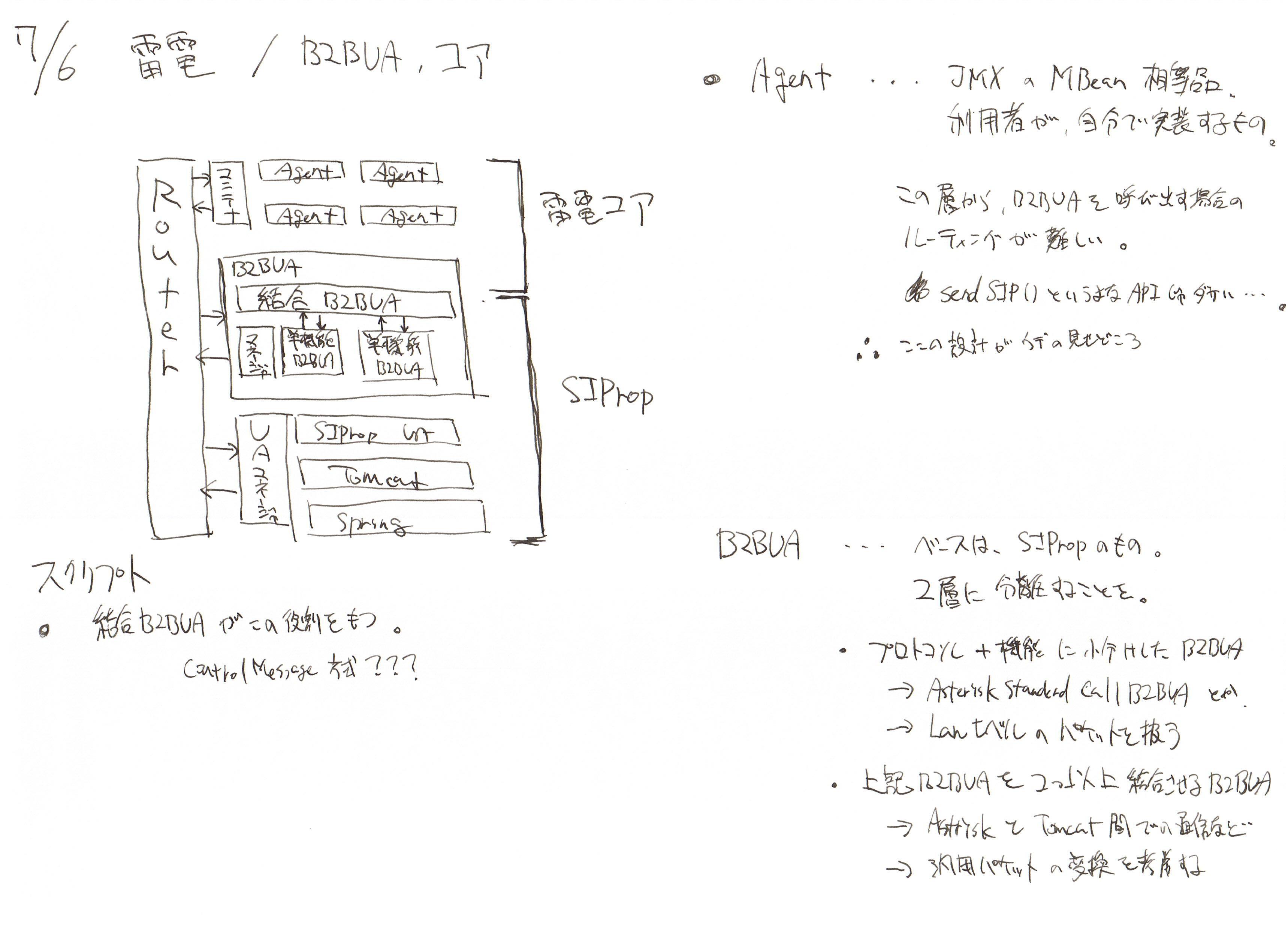 design_raiden_b2bua_core.jpg
