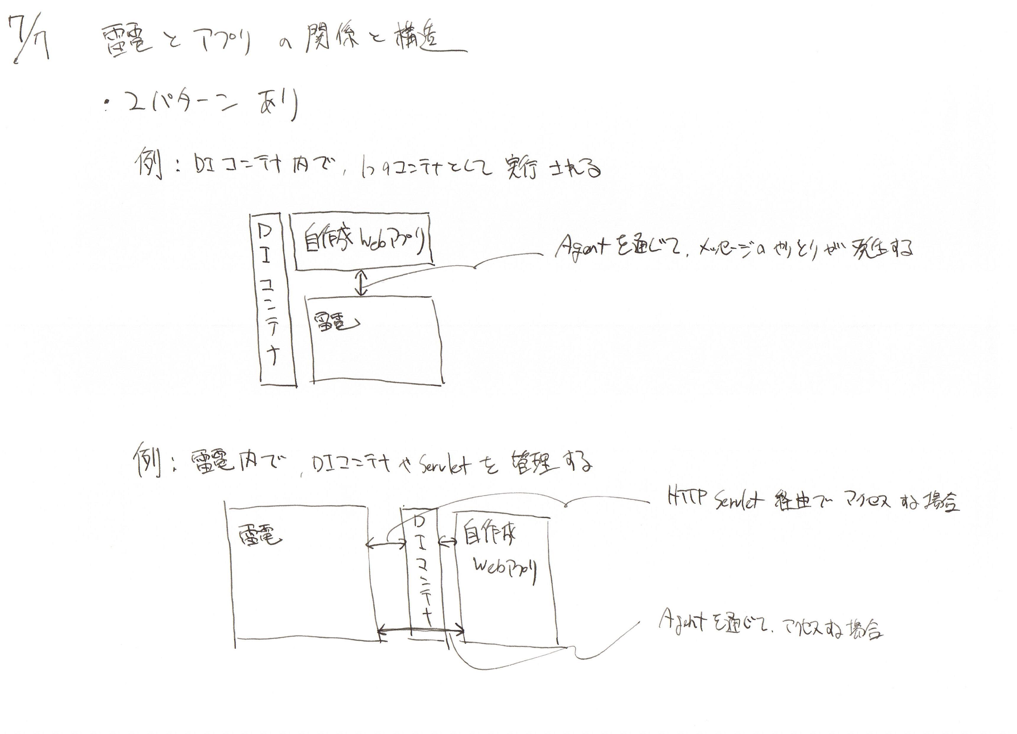 raiden_app_structure.jpg