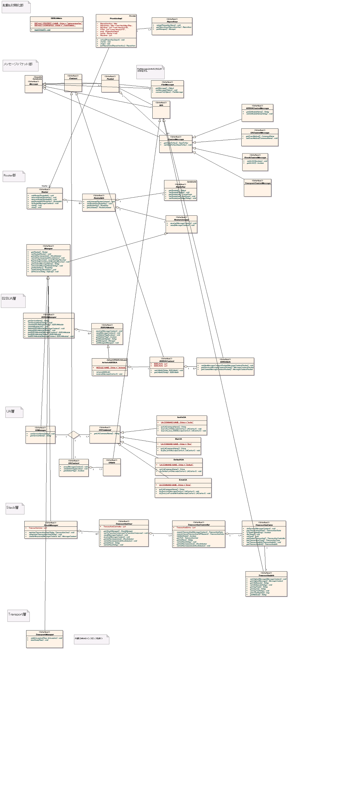 interfece_base_class_fig_s_20070918.png